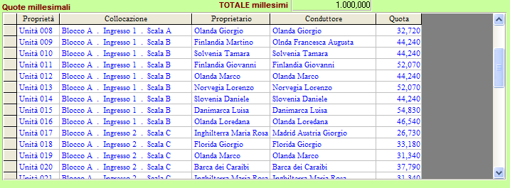 Tabelle Millesimali : Tabelle millesimali